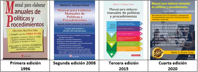elaborar manuales de políticas y procedimientos